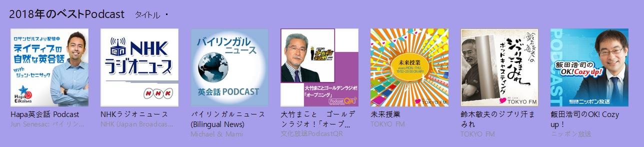 2018年のベストPodcast(日本)