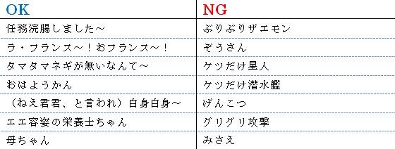 クレヨンしんちゃん NG